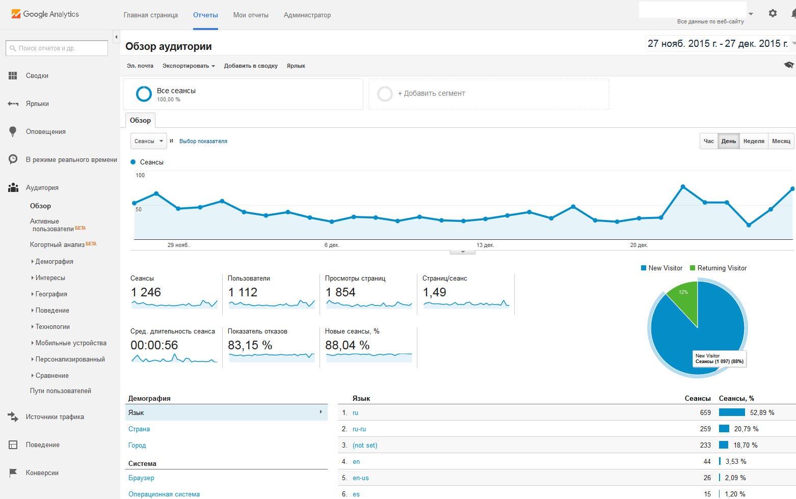 Недорогое продвижение сайтов в интернете москва продвижение сайта с помощью блогов
