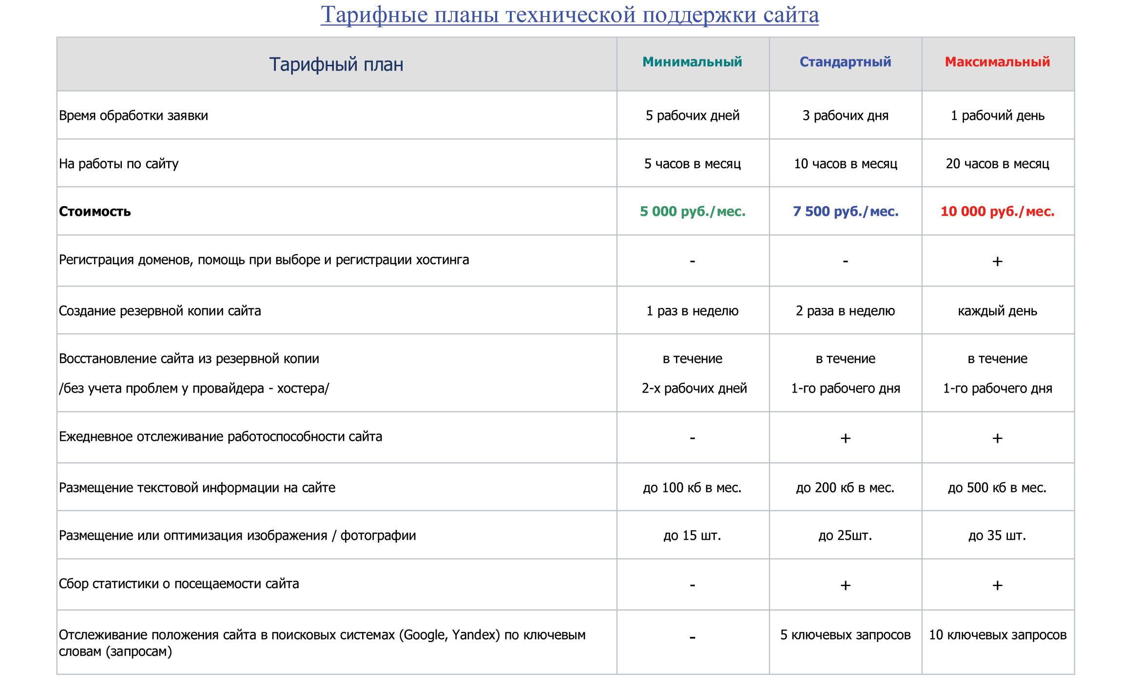 квт в стоимость 2014 час москве